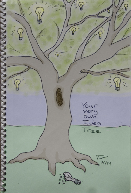 Idea Tree